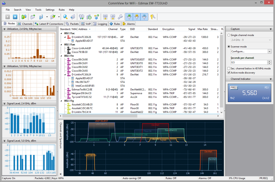 Wireless Network Analyzer And Monitor Commview For Wifi
